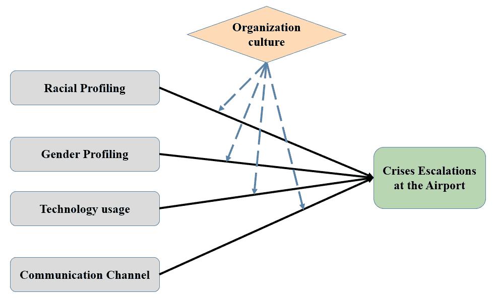 international-entrepreneurship-research