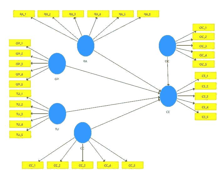 international-entrepreneurship-structural