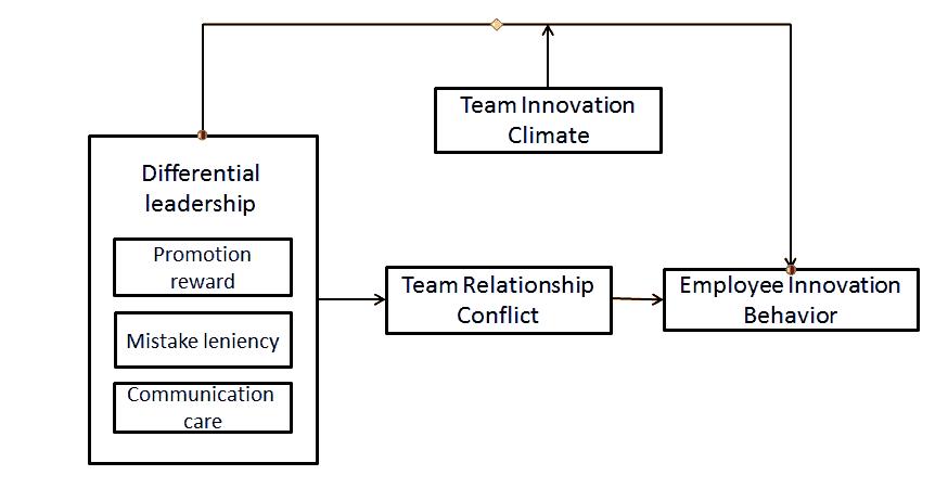 journal-entreprenership-research