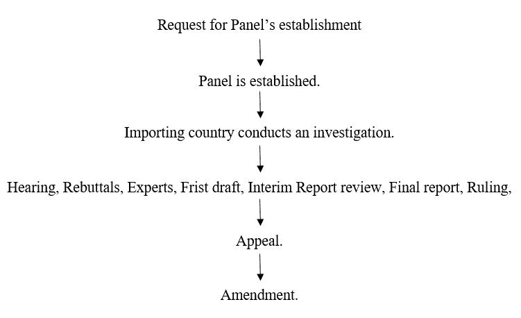 journal-legal-flow