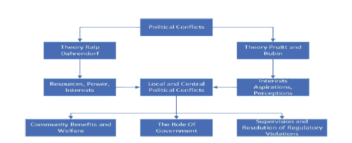 journal-legal-political