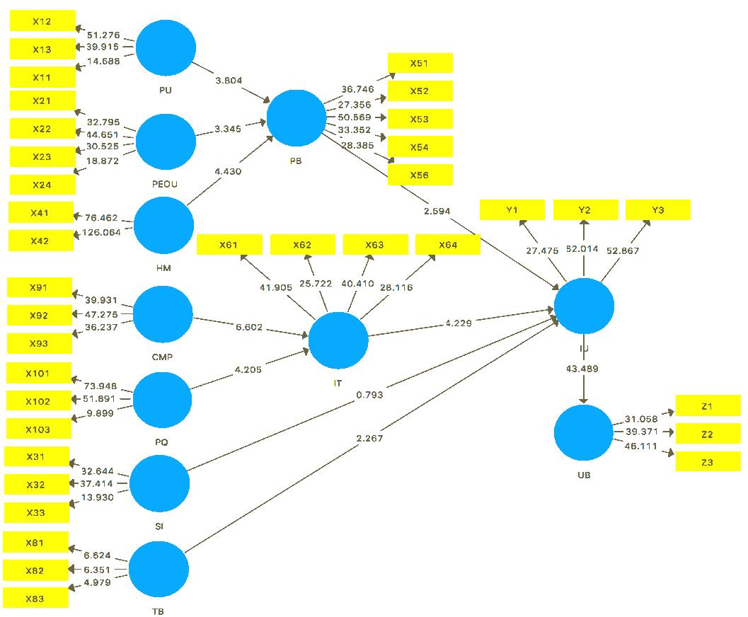 journal-management-coefficients