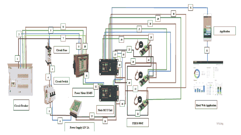 journal-management-hardware