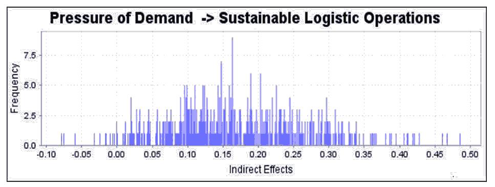 journal-management-measurement