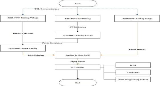 journal-management-operation
