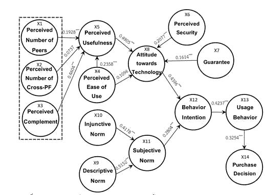 journal-management-regression