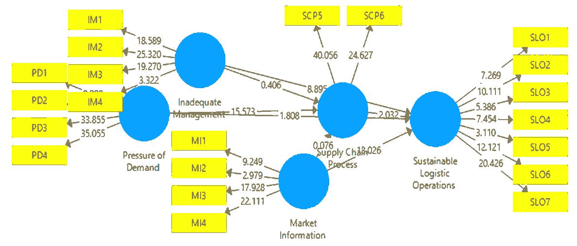 journal-management-structural