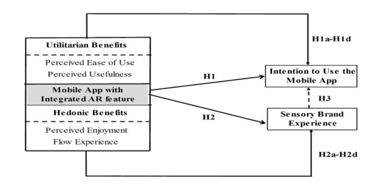 journal-management-study