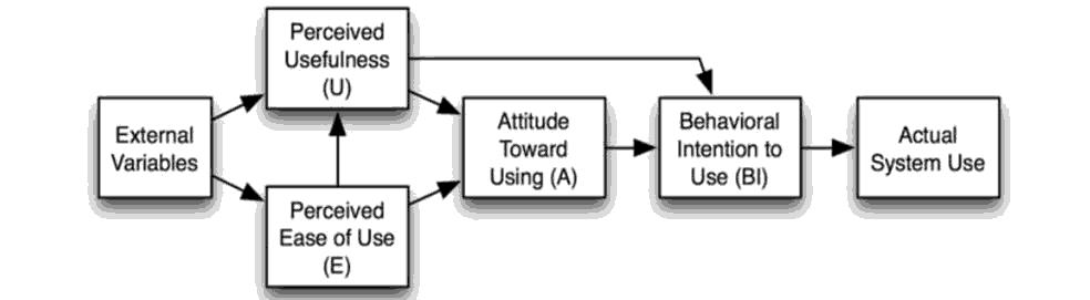 journal-management-technology