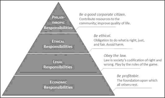 journal-medical-pyramid