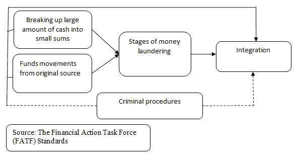 legal-ethical-money