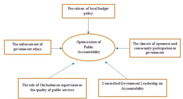 legal-ethical-public