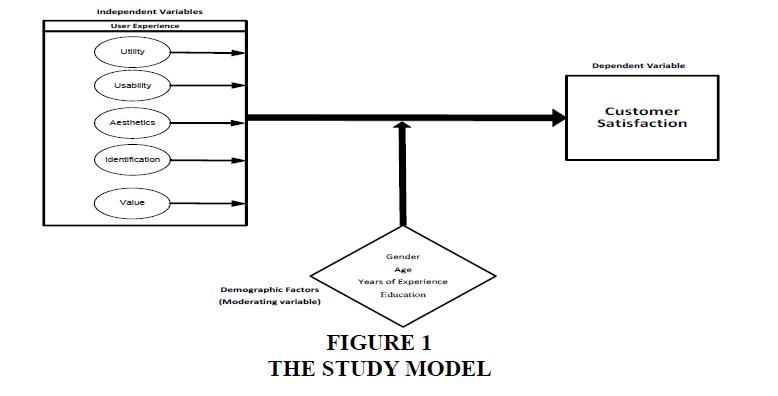 /management-information-decision-sciences-MODEL