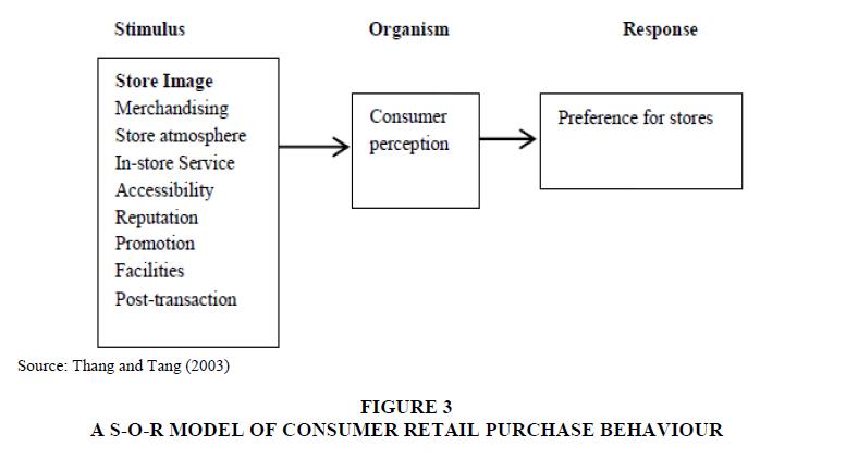 Academy-Marketing-Studies-Journal-CONSUMER
