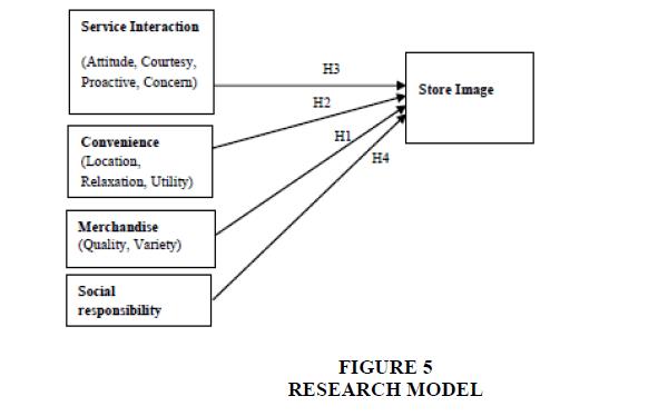 Academy-Marketing-Studies-Journal-MODEL