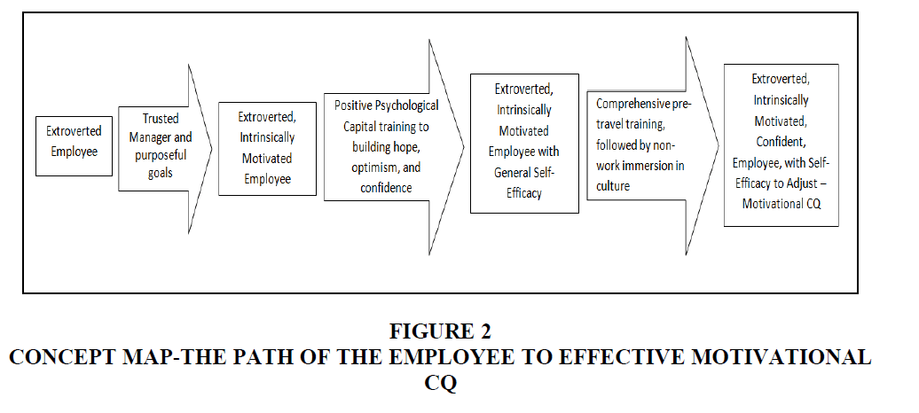 Culture-Communications-Effective-Motivational