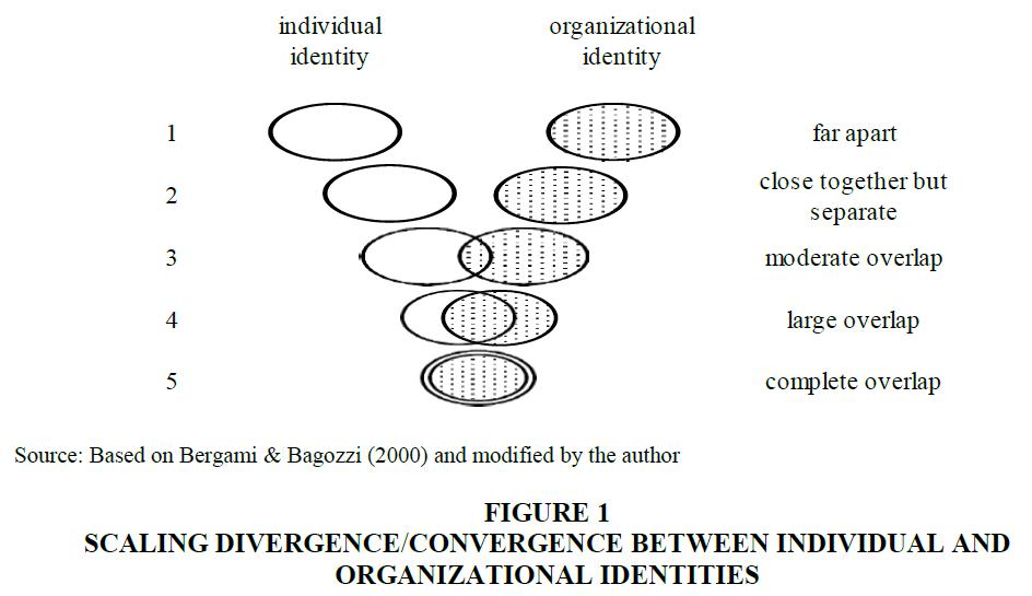 Culture-Communications-Organizational-Funds