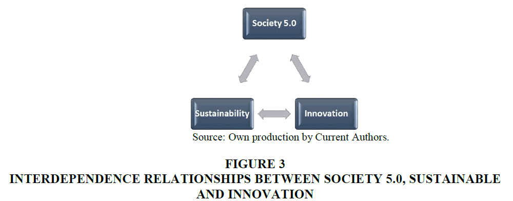 Culture-Communications-Relationships-Innovation