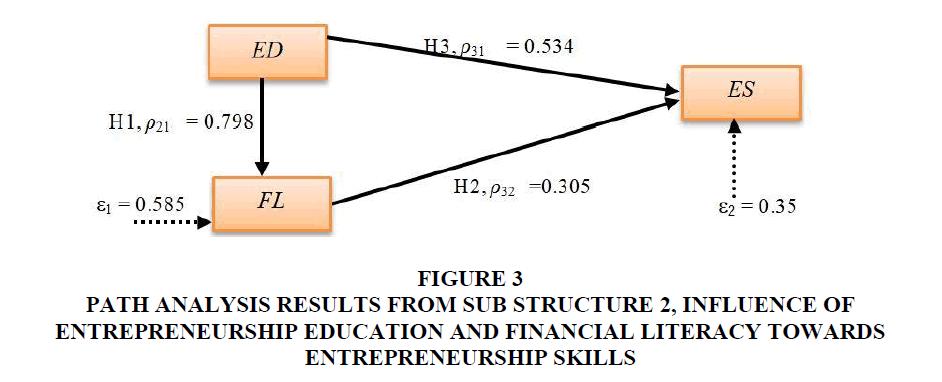 Entrepreneurship-Education-ANALYSIS