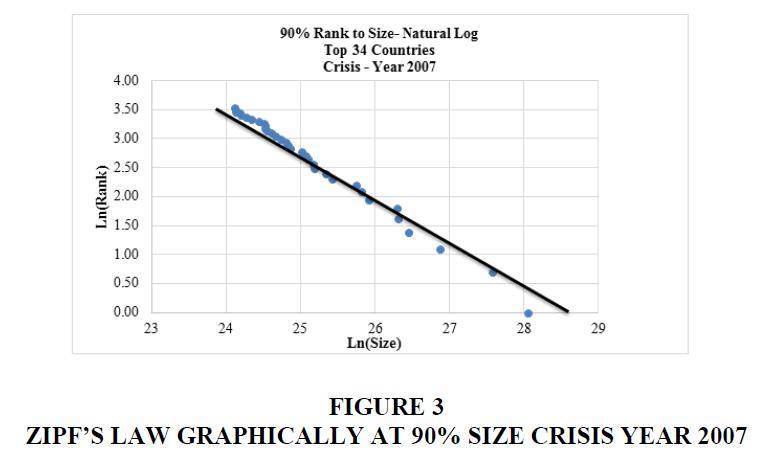 International-Business-Crisis-Year