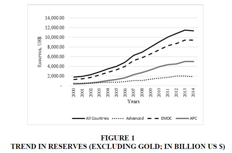 International-Business-Gold