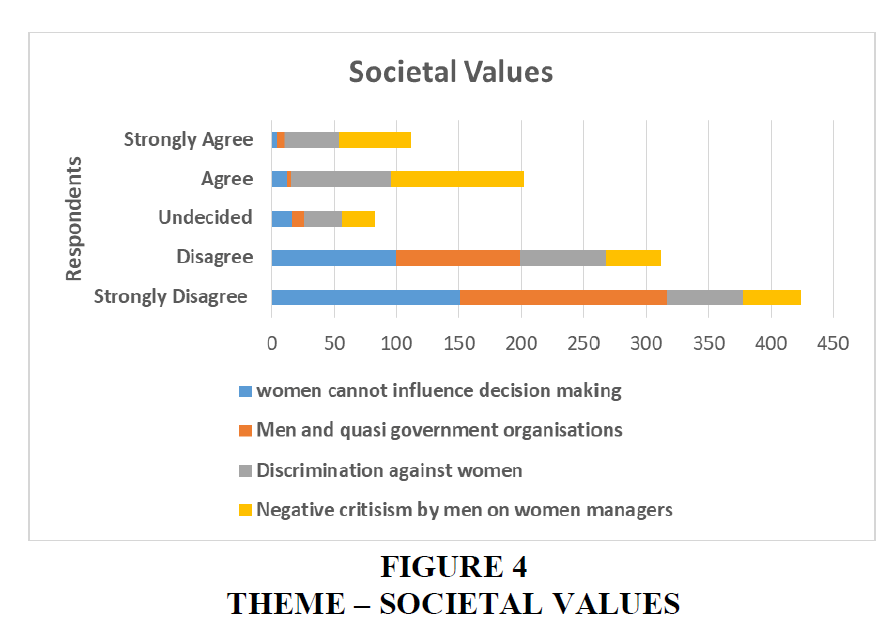 International-Entrepreneurship-Societal-Values