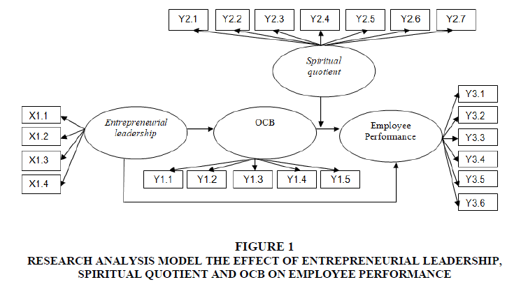 academy-entrepreneurshi-ANALYSIS