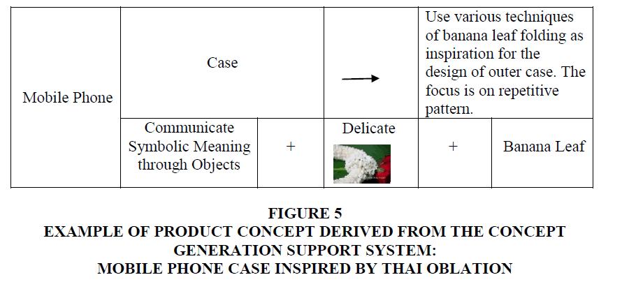 academy-entrepreneurshi-CONCEPT