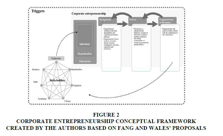 academy-entrepreneurshi-ENTREPRENEURSHIP