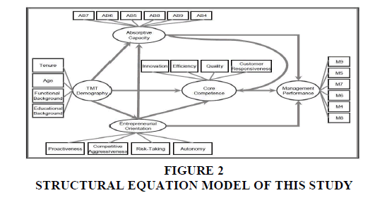 academy-entrepreneurshi-EQUATION