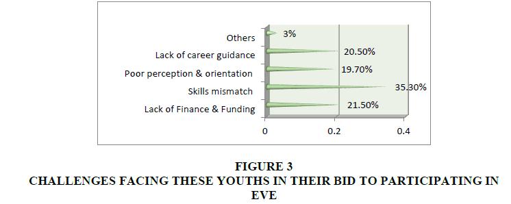 academy-entrepreneurshi-FACING