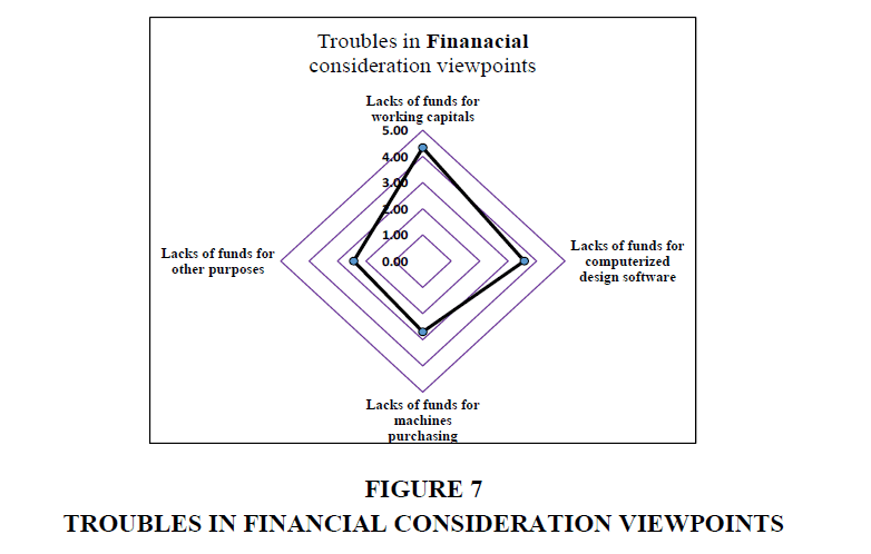 academy-entrepreneurshi-FINANCIAL