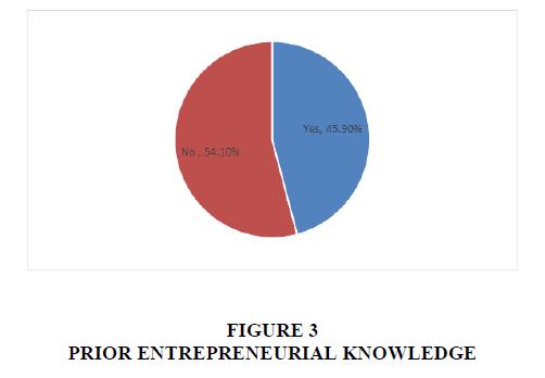 academy-entrepreneurshi-KNOWLEDGE