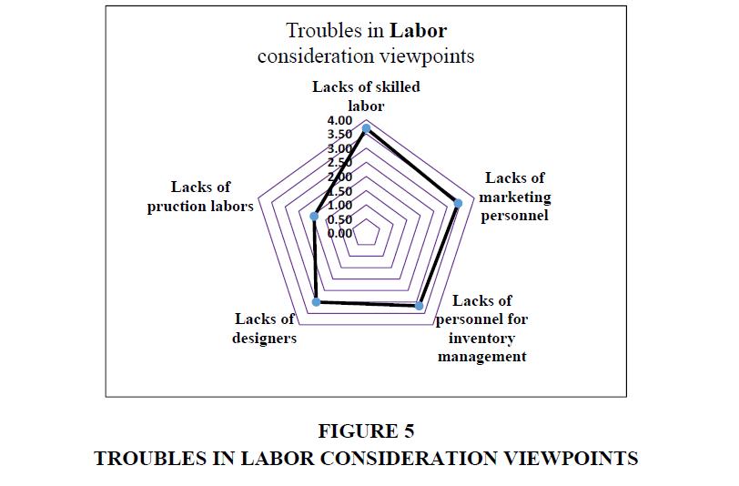 academy-entrepreneurshi-LABOR