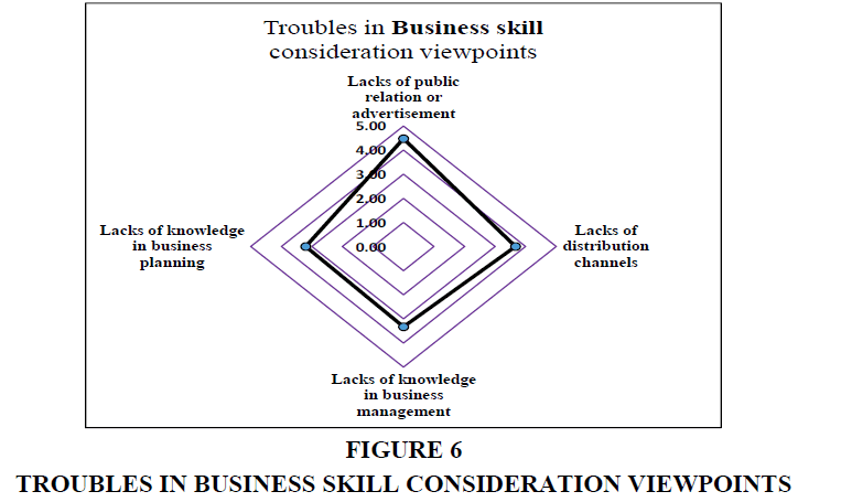 academy-entrepreneurshi-VIEWPOINTS