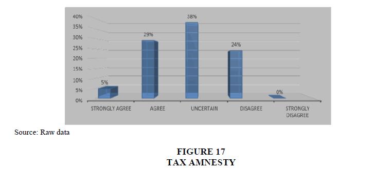 academy-entrepreneurship-AMNESTY