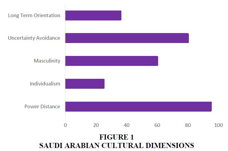 academy-entrepreneurship-Arabian-Cultural