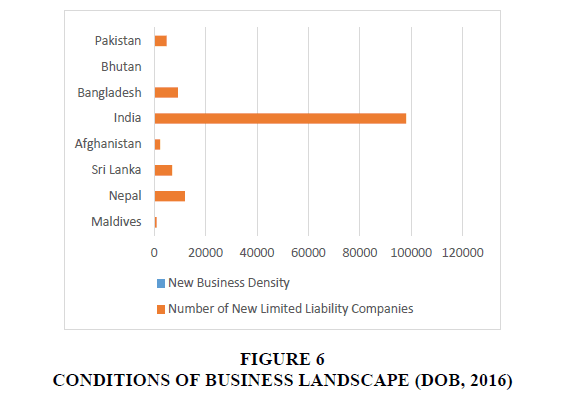 academy-entrepreneurship-BUSINESS
