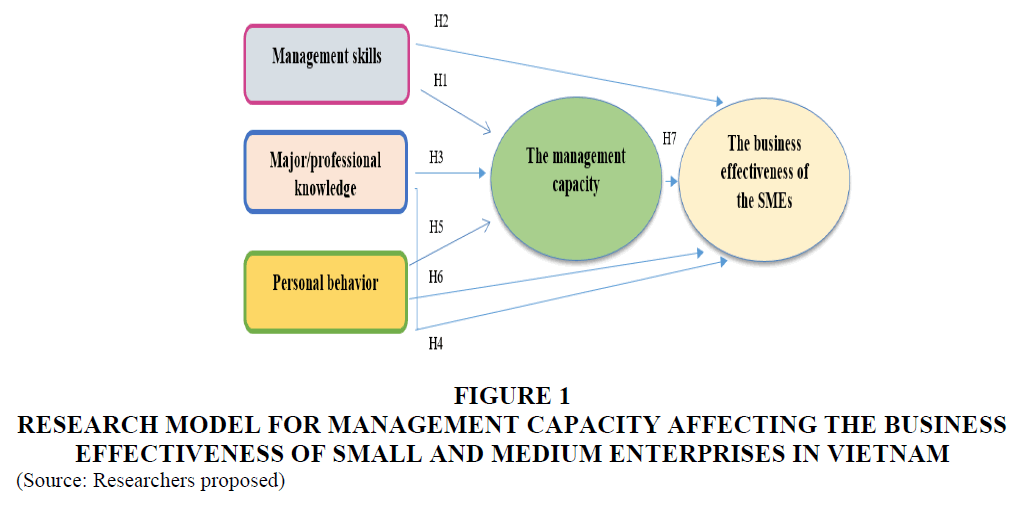 academy-entrepreneurship-Business-Effectiveness