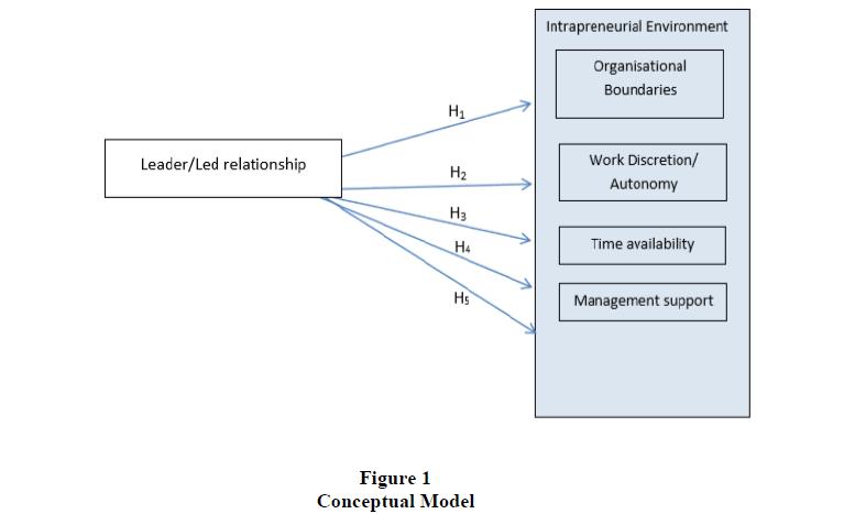 academy-entrepreneurship-Conceptual