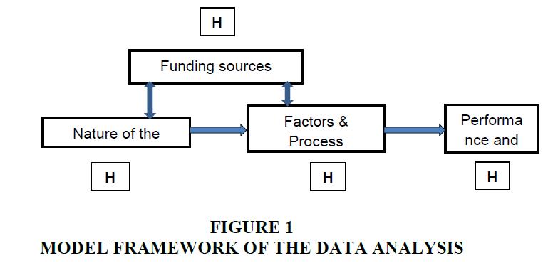 academy-entrepreneurship-Data-Analysis