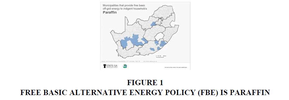 academy-entrepreneurship-Energy-Policy