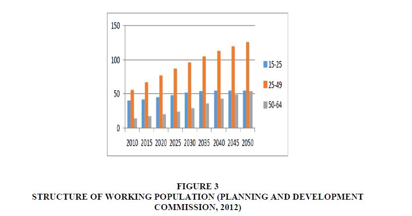 academy-entrepreneurship-POPULATION