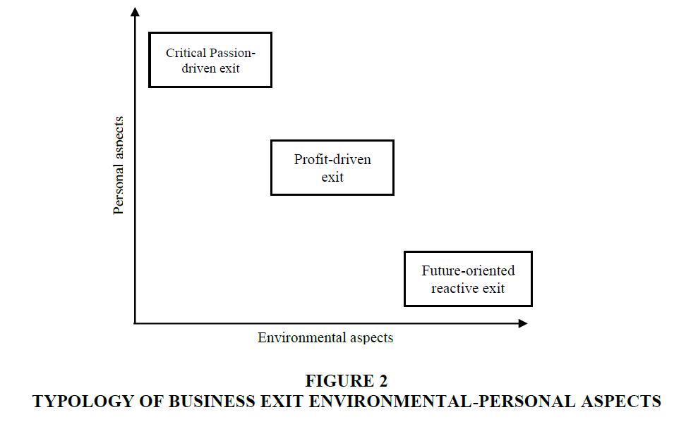 academy-entrepreneurship-Personal-Aspects