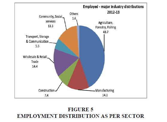 academy-entrepreneurship-SECTOR