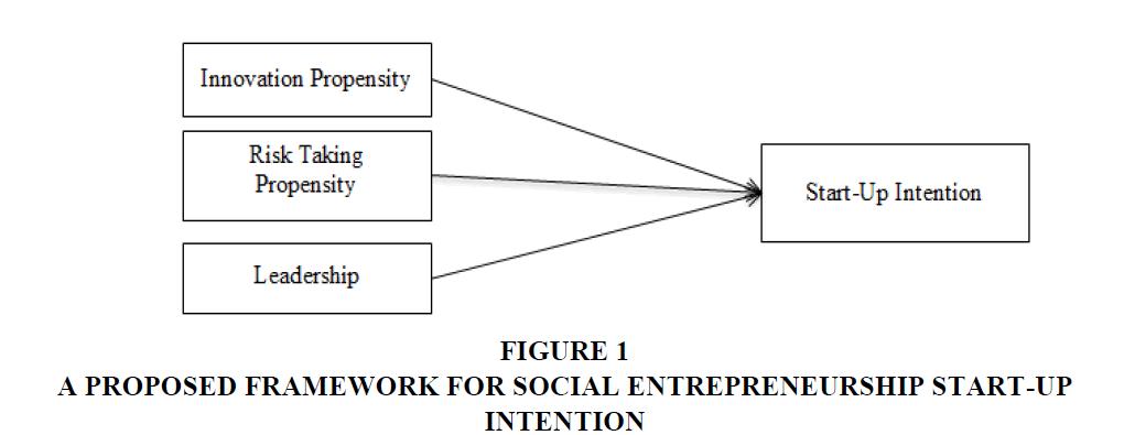 academy-entrepreneurship-Social-Entrepreneurship