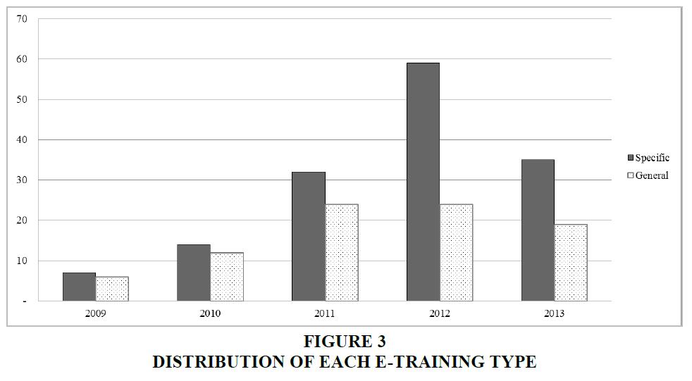academy-entrepreneurship-Training-Type
