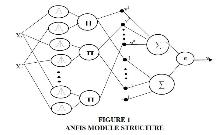 academy-entrepreneurship-module-structure