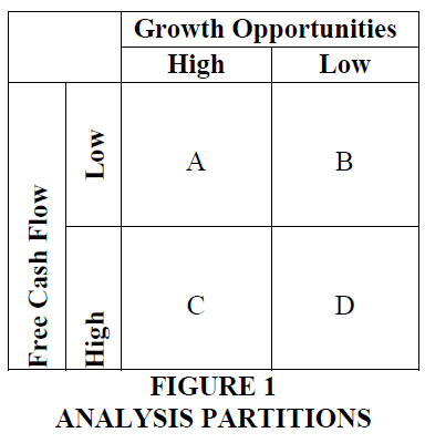 academy-of-accounting-and-financial-studies-analysis-partitions