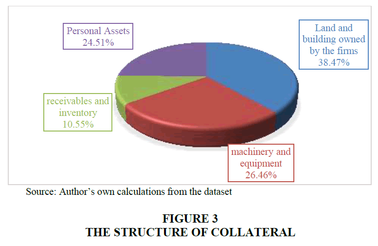 academy-of-accounting-and-financial-studies-collateral